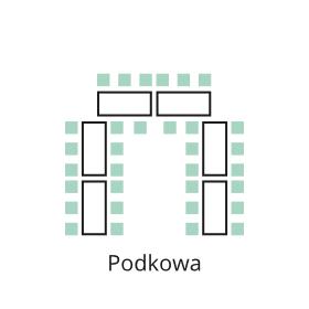 Infografika: ustawienie w podkowę krzeseł i stołów